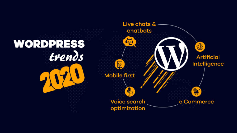 WordPress development and design trends in 2020